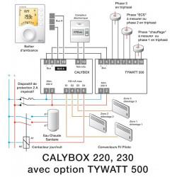 Gestionnaire d'énergie 3 zones - Calybox 230 - Delta Dore